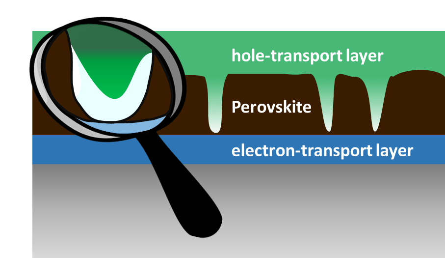 Perovskite solar cells: perfection not required!