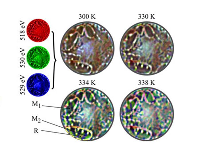 Insulator metal transition at the nanoscale