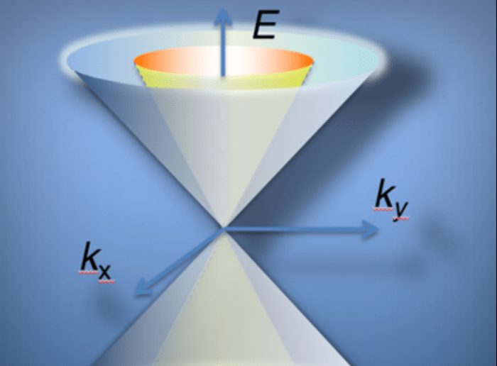 Topological excitations emerge from a vibrating crystal lattice