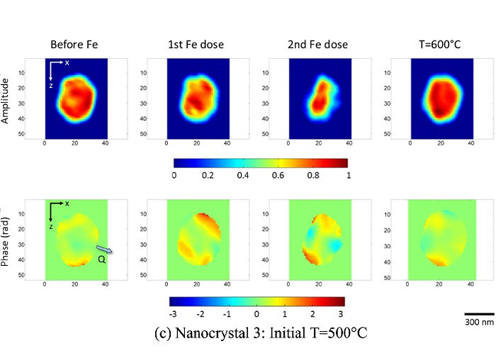 A novel synchrotron technique for studying diffusion in solids