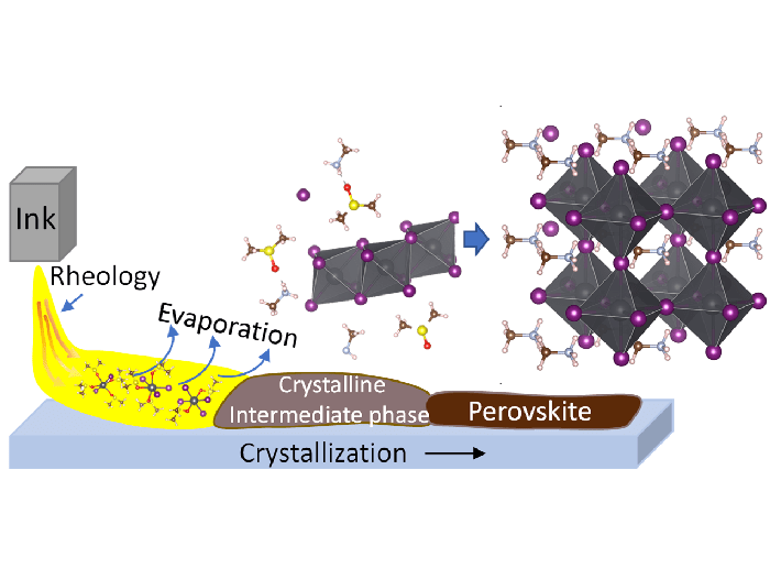 Towards industrial-scale manufacturing of perovskite solar cells