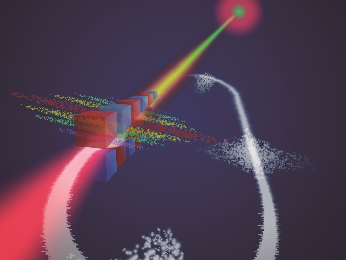 Experiment reveals new options for synchrotron light sources