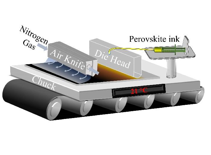 Perfect recipe for efficient perovskite solar cells