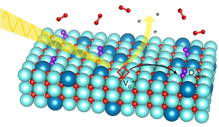 Scientists uncover a different facet of fuel-cell chemistry