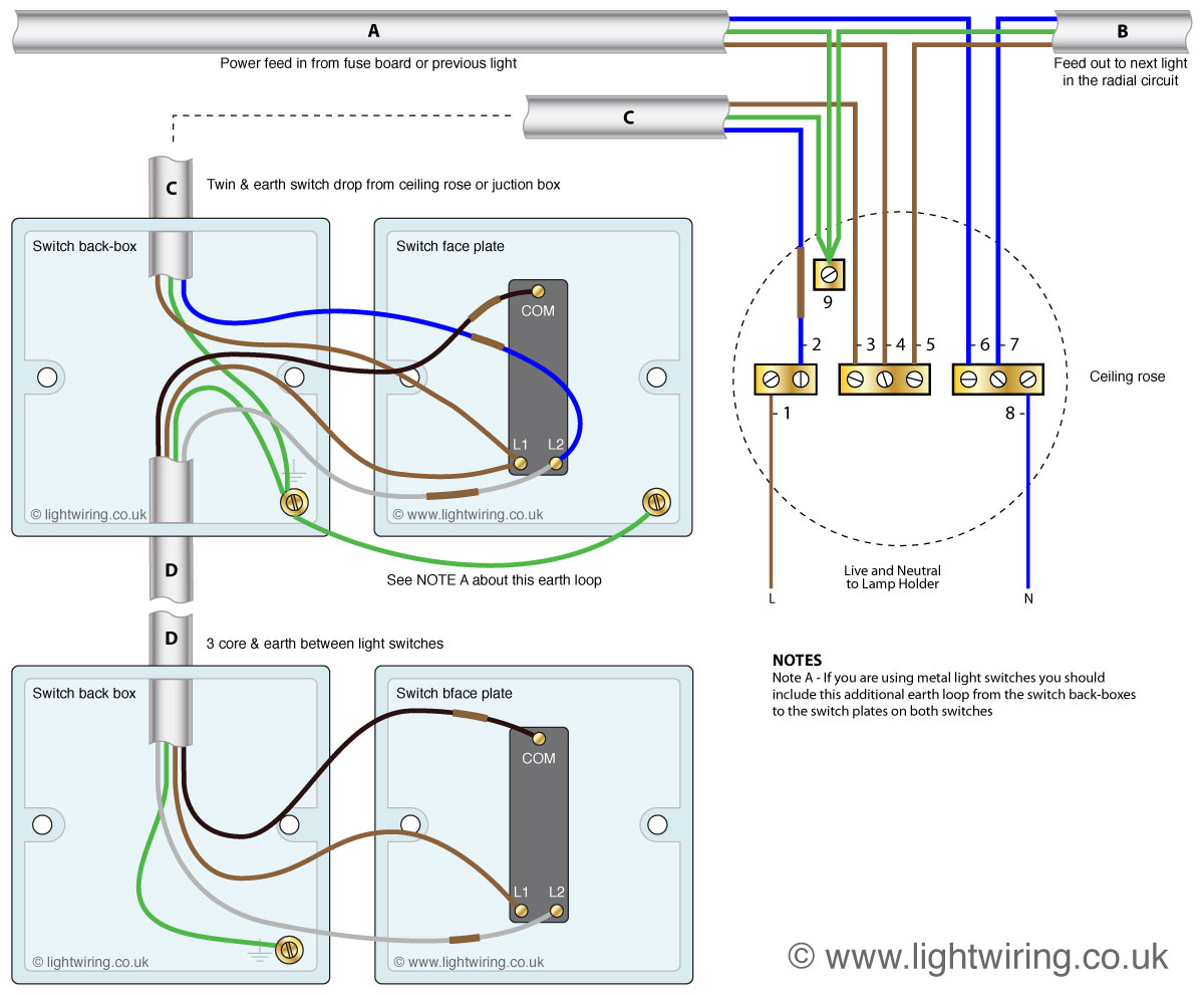 Wiring Ceiling Rose Double Switch Boatyliciousorg