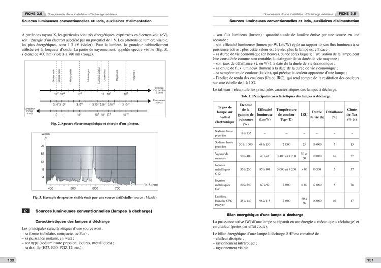 Eclairage-des-espaces-publics-2014-Roger-Couillet-Le-Moniteur-extrait-p130-131