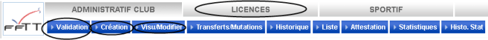 licenciation