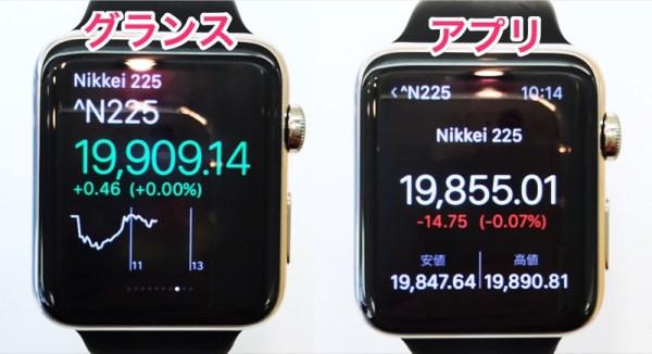 株価グランスアプリ
