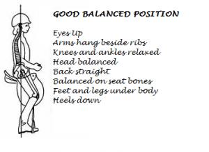 balanced position