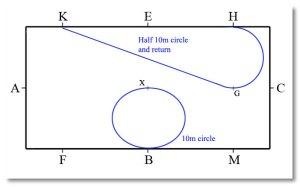 Half 10m Circle & Volte