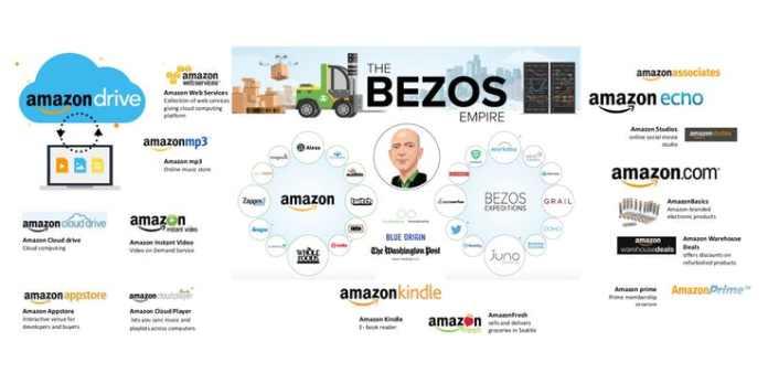 Amazon brands 2