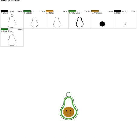Avocado eyelet 4×4