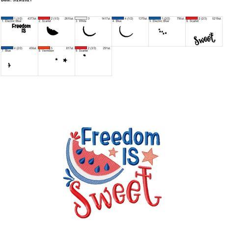 Freedom is Sweet 8×12