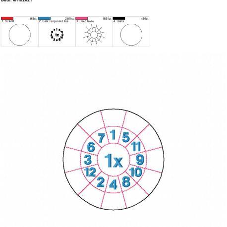Multiplication Wheel x1