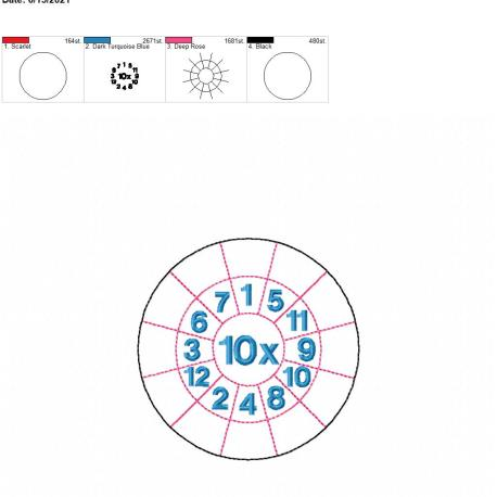 Multiplication Wheel x10