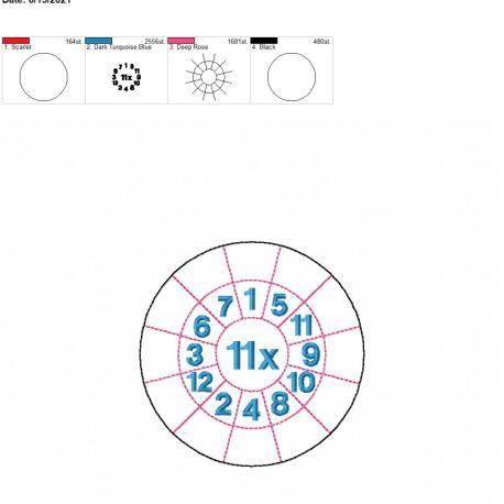 Multiplication Wheel x11
