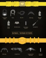 Batman's Utility Belt Contents