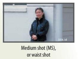 Jenis Shot Dalam Pengambilan Gambar Dengan Kamera Lilik Id