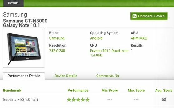 Samsung Galaxy Note 10.1 benchmark
