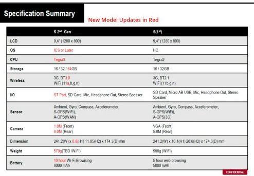 Sony Xperia Tablet specs