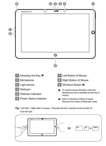 Gigabyte S1185 Windows 8 tablet strips for the FCC, shows it's