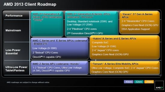 http://www.xbitlabs.com/news/cpu/display/20130107232327_AMD_Reveals_Client_APUs_for_2013_Richland_Kabini_Temash_and_Kaveri.html