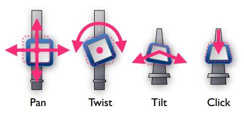 smartwatch gestures