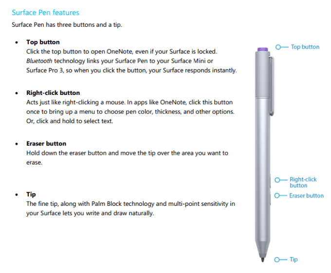 Source: Surface Pro 3 user manual