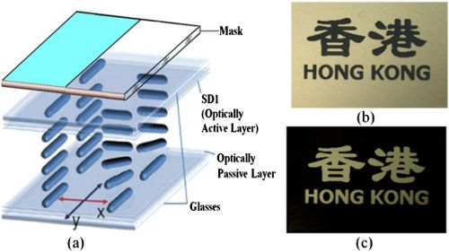 New type of LCD can display static images with no power