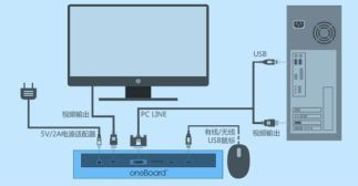 oneboard_01