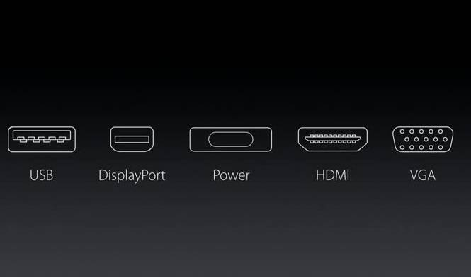 macbook port