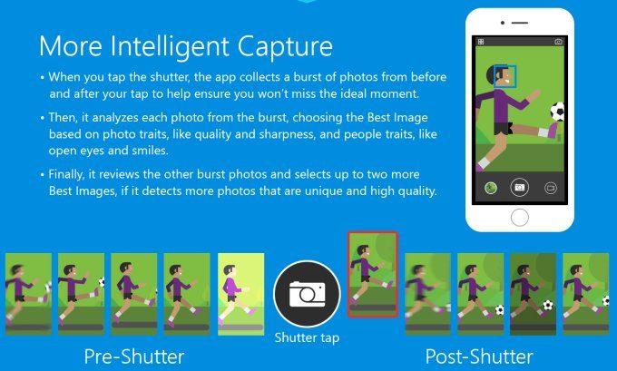Microsoft Pix camera app uses AI to snap better photos (iOS