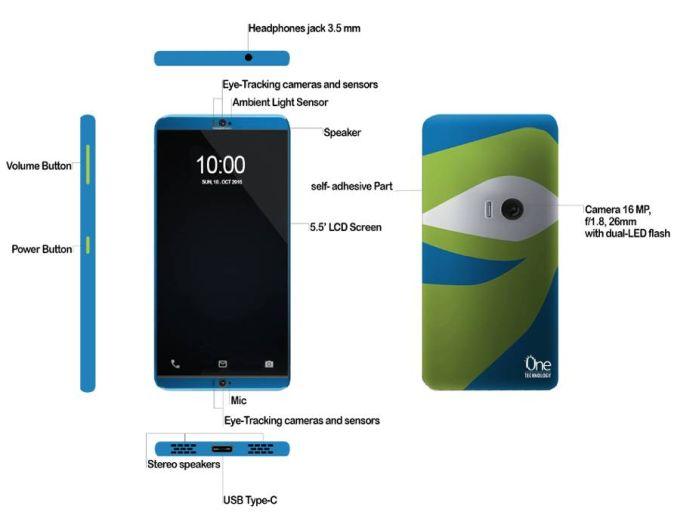 eye-tracking-phone