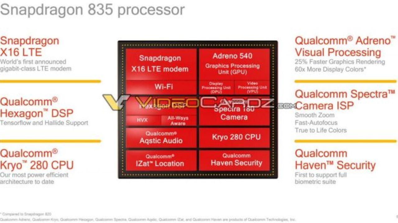 Qualcomm Snapdragon 835 chip details leaked - Liliputing
