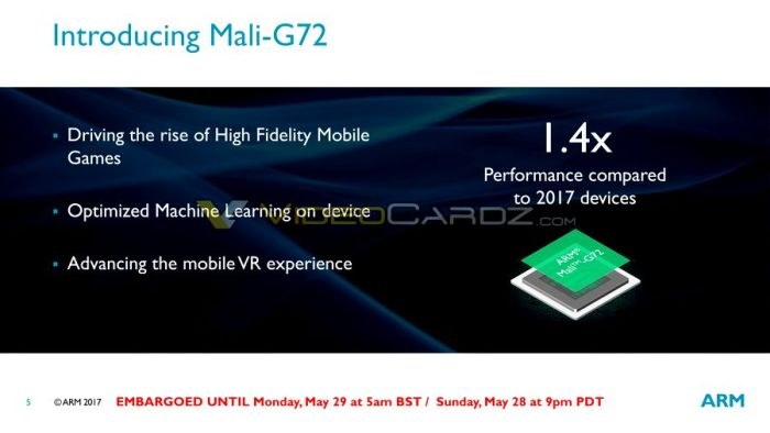 ARM Cortex-A75, Cortex-A55, and Mali-G72 details leaked