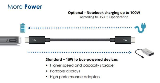 intel  thunderbolt 3 will be integrated with next-gen chips