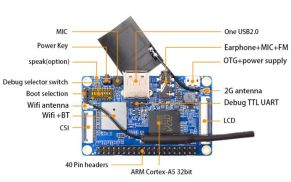 orange pi 2g-iot_04