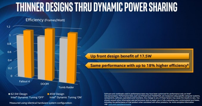 Intel 8th-gen Core chips with AMD Radeon graphics coming