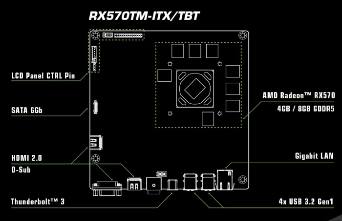 ASRock unveils a Thunderbolt 3, mini ITX graphics card - Liliputing