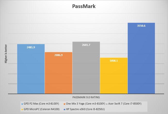 GPD P2 Max 8 9 inch mini-laptop preview - Liliputing