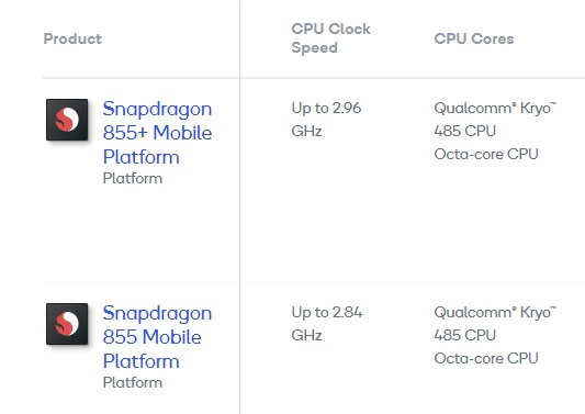 Qualcomm Snapdragon 855 Plus is an overclocked SD855 for