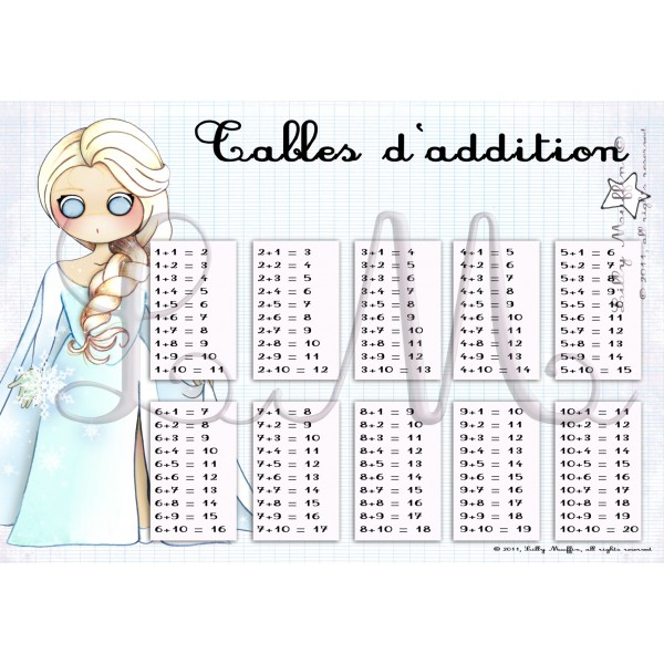 Tables Daddition Reine Des Neiges Lilly Muffin