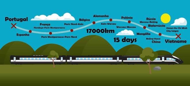 viaggiare per il mondo in treno