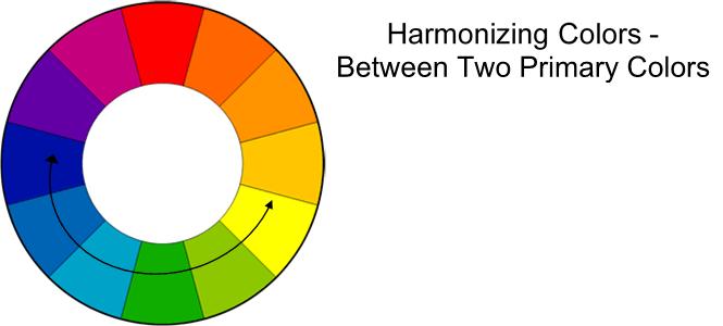 Harmonizing Color