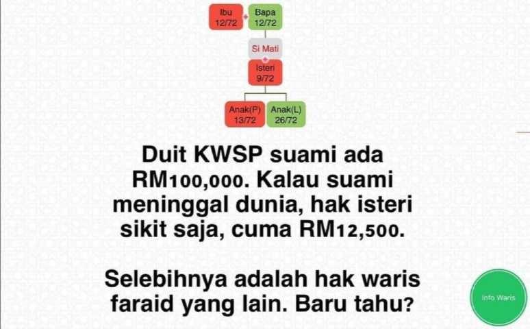 penama kwsp