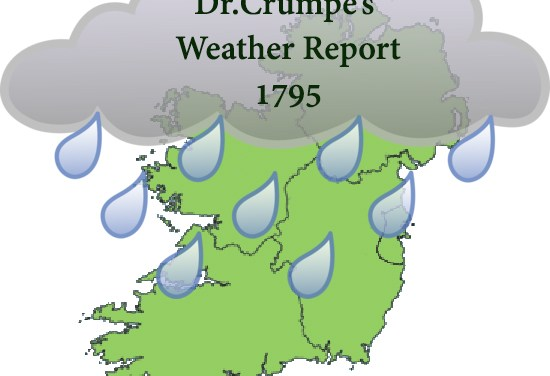 Dr Crumpe's August 1795 Weather Report