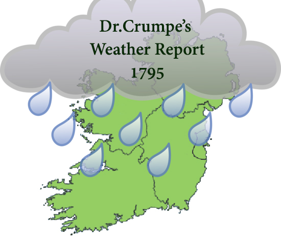 Dr. Crumpe's April 1795 weather report