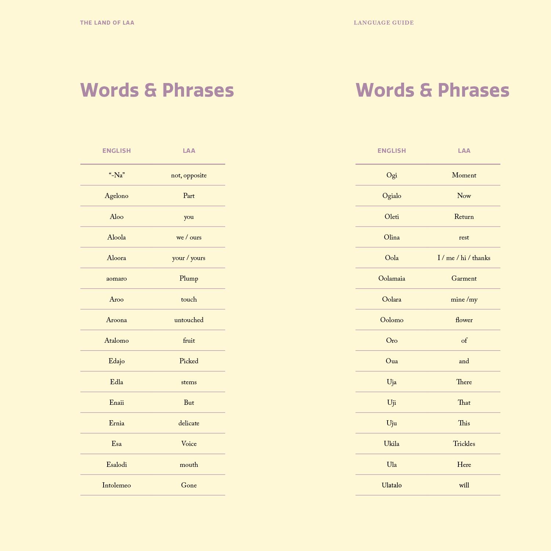 2021_1_Language_Book_v1_wordchart