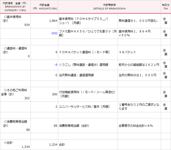 20150705-2