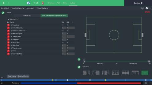 Deulofeu & Diaz Vs Schalke